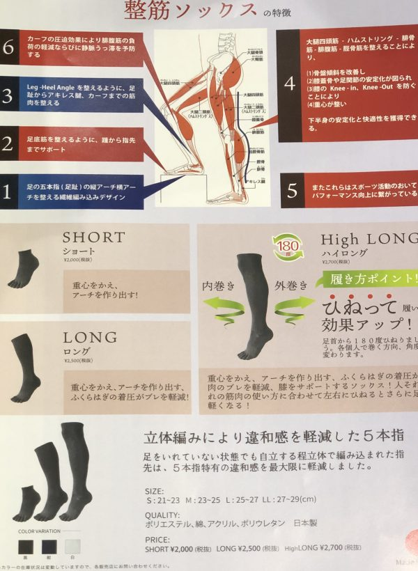 Read more about the article カラダサポート jushin sox